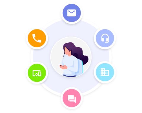 Solution datakili - Unify all your online & offline data