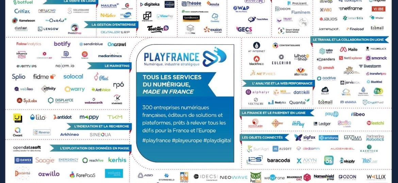 datakili® dans le mapping des meilleures solutions numériques françaises!