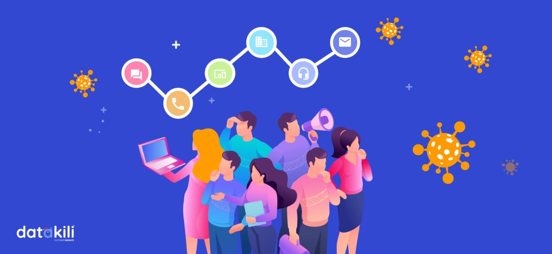Parcours Client et Covid-19 : capitalisez sur les nouveaux comportements de vos clients