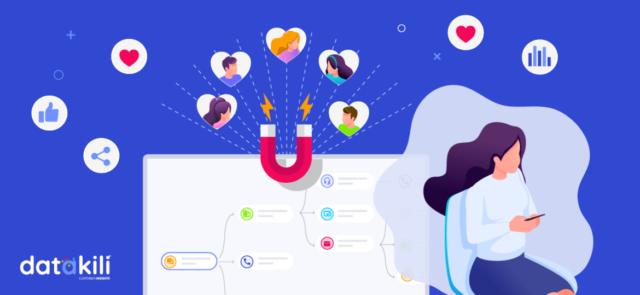 Build customer loyalty thanks to journey analytics